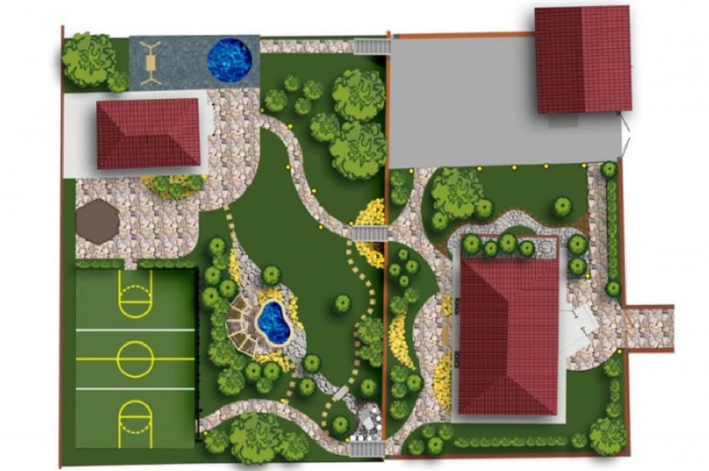 генеральний план в ландшафтному дизайні